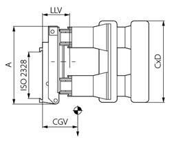 CC - Полноповоротные 360° и сталкивающие захваты для рулонов бумаги с